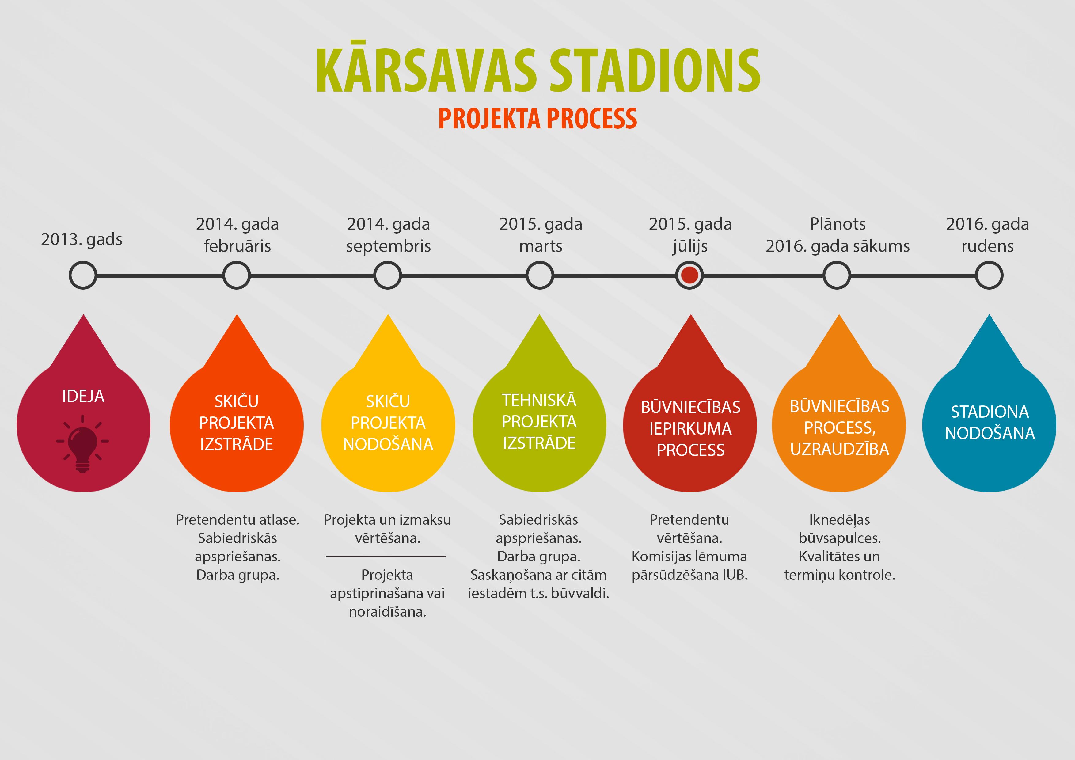 karsavas_stadions