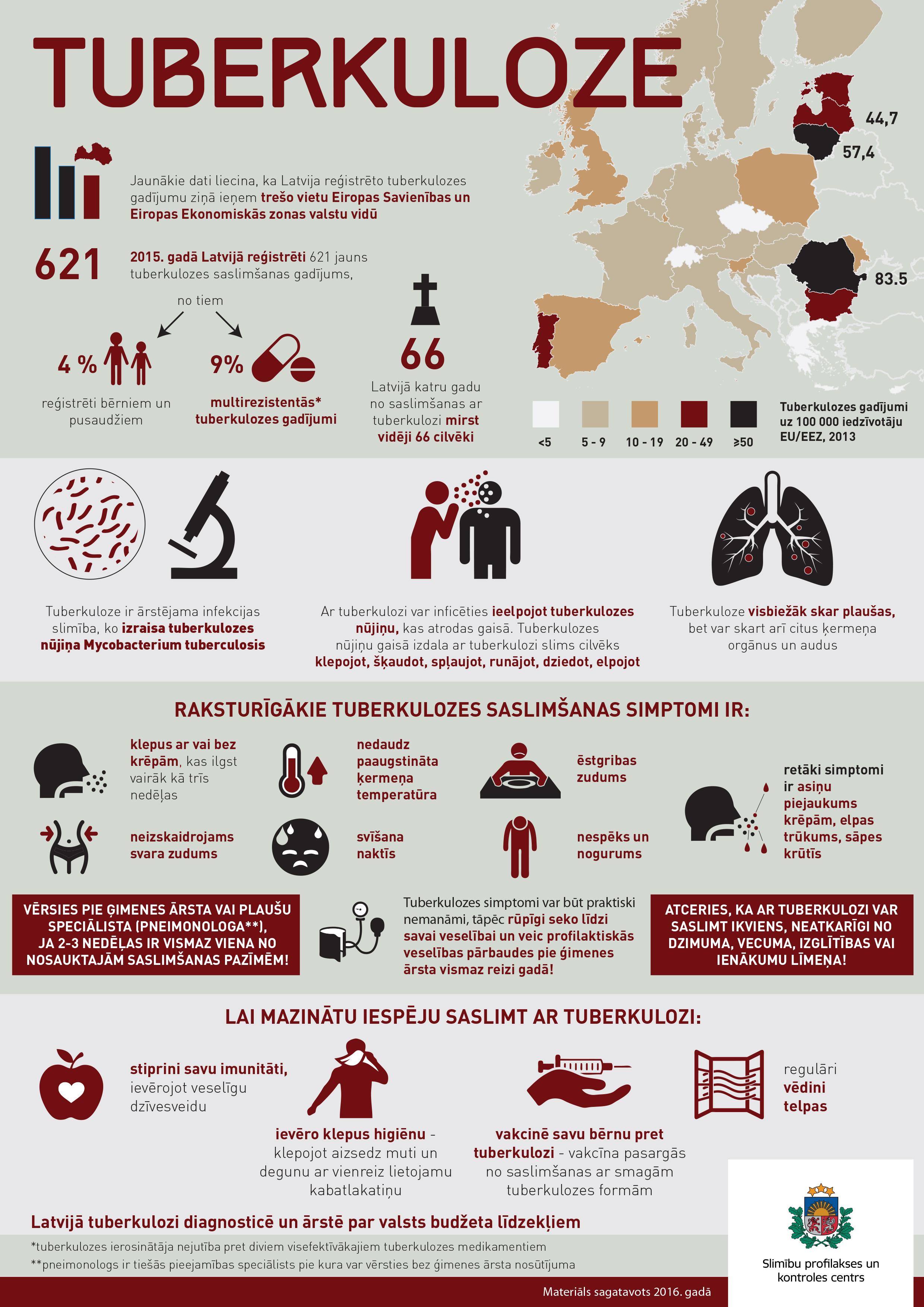 infografika_tb