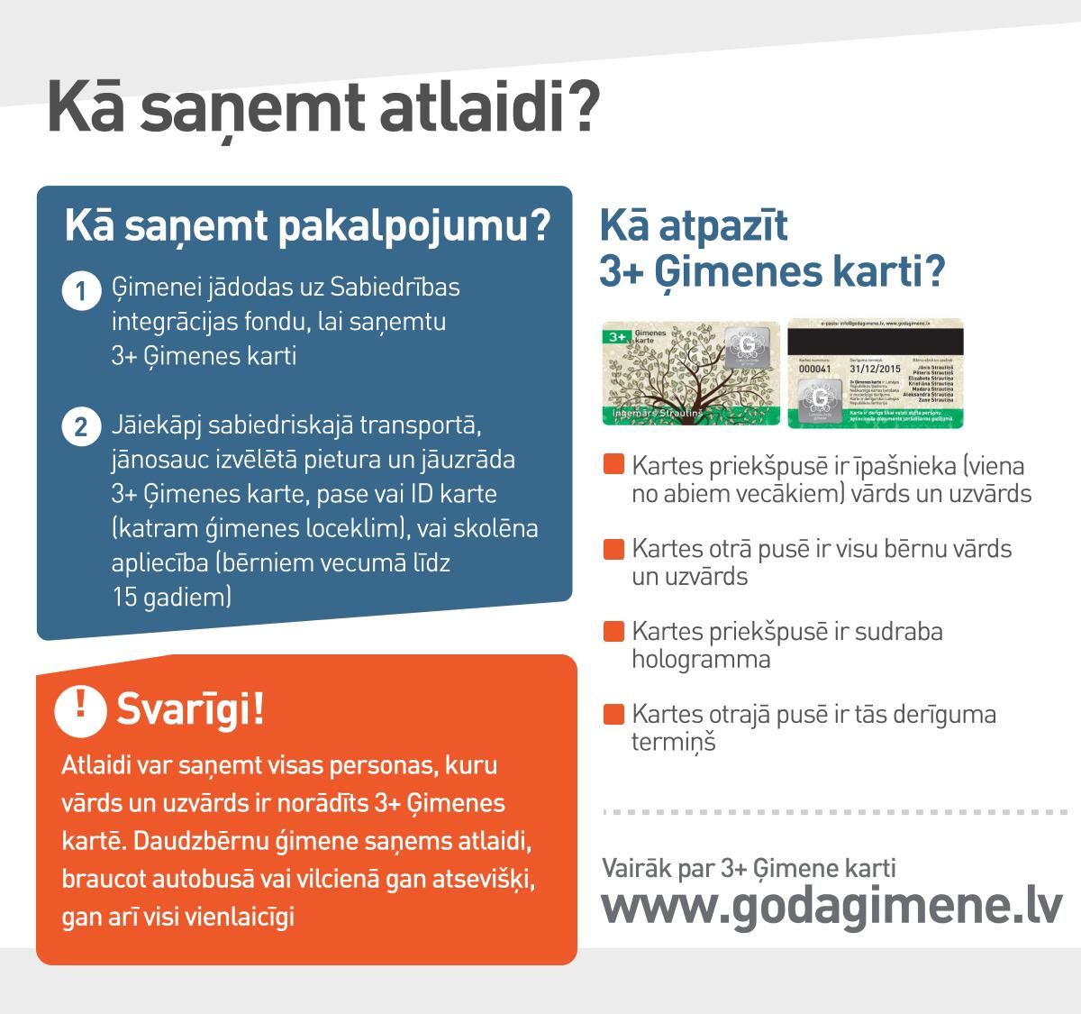 daudzbernu_gimenes_infografika_1-2