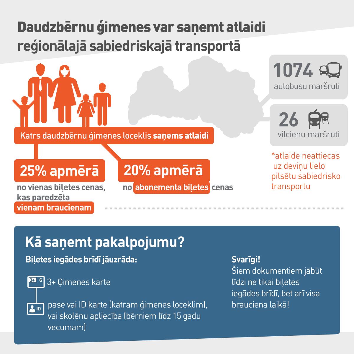 daudzbernu_gimenes_infografika_2-2