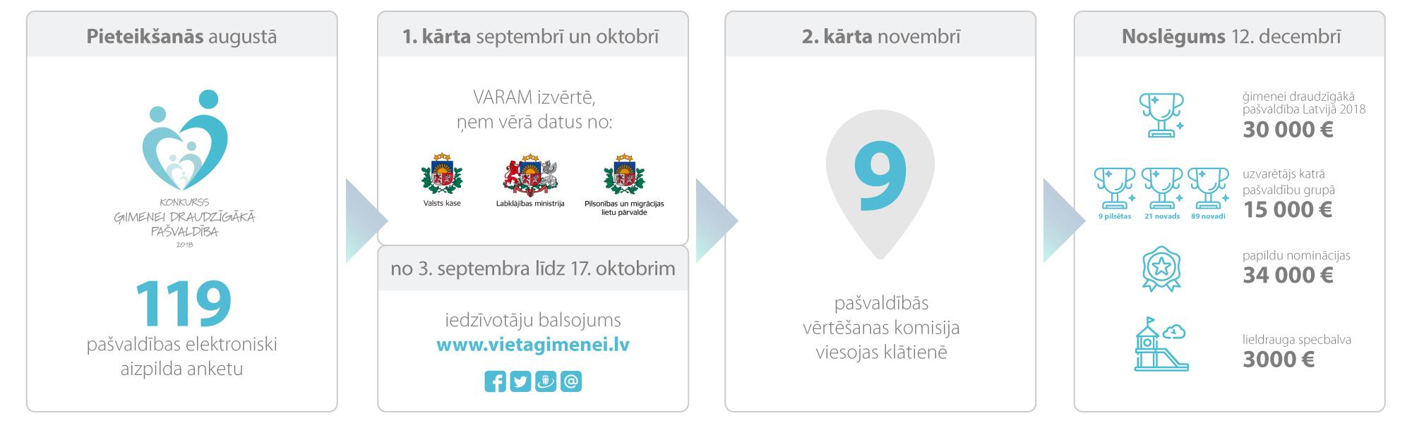 gdp_balsosanasprocess_web