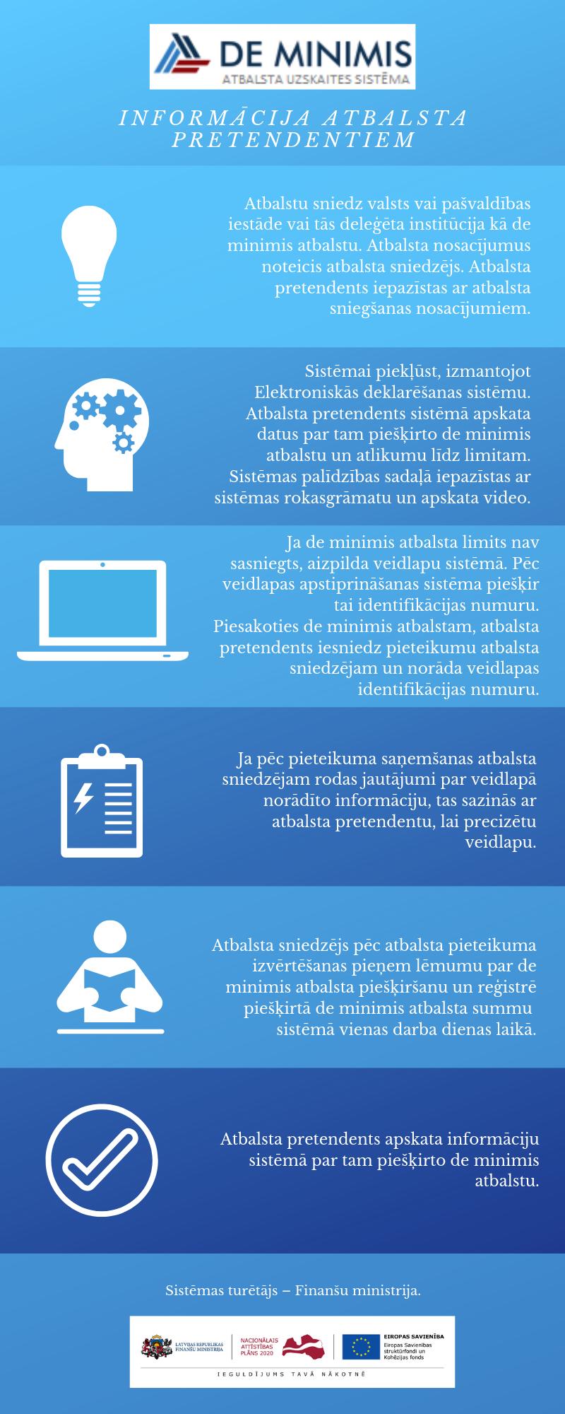 de-minimism-infografika