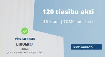 1.janvārī stājas spēkā 30 likumi un 72 Ministru kabineta noteikumi