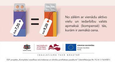 No 1. aprīļa spēkā stājas jauna valsts kompensējamo zāļu izrakstīšanas kārtība