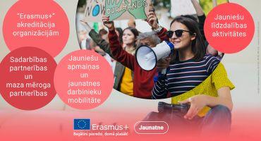 """Izsludināts """"Erasmus+"""" jaunatnes projektu pirmais konkurss, projektu īstenotājiem pieejami 2 miljoni eiro"""